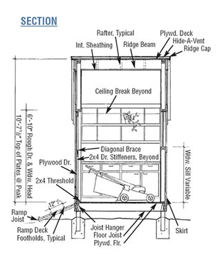 shed blueprints plans